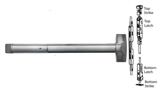 What are the different kinds of locks - Exit Devices - Concealed Vertical Rod Exit Device