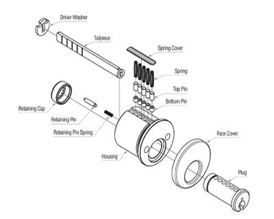 Rim Cylinder