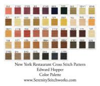 New York Restaurant Cross Stitch Pattern - Edward Hopper