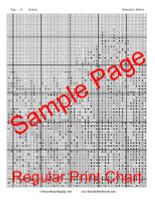 Pomeranian, Maltese - Cross Stitch Chart