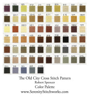 The Old City Cross Stitch Pattern - Robert Spencer