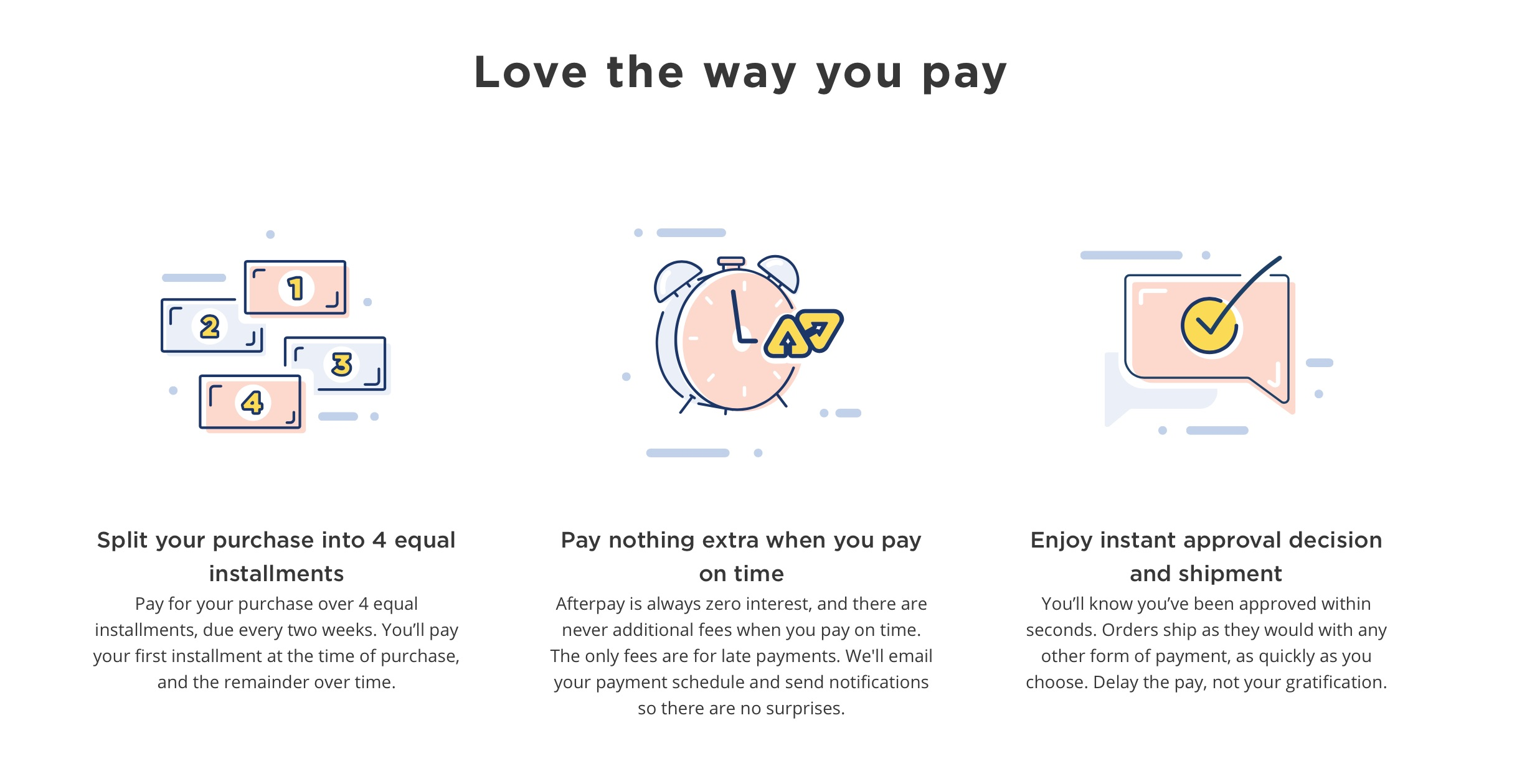 how-it-works-afterpay-shop-now-enjoy-now-pay-later-.jpg