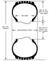 Trailer Tire Specifications