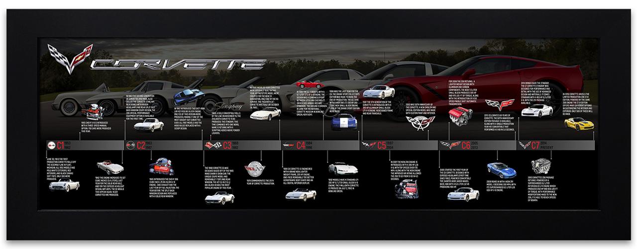 C1-C7 Corvette Timeline Framed Canvas Picture
