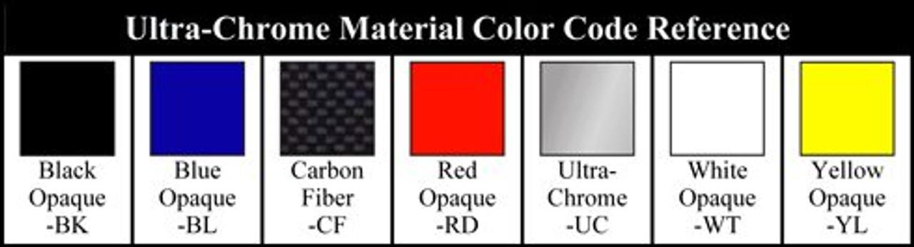 Corvette Letter Color Palette