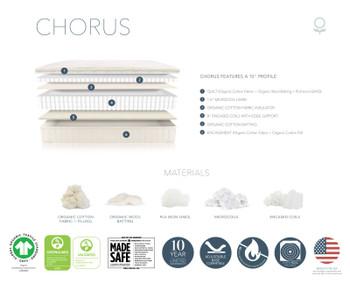 Naturepedic Chorus Organic Mattress