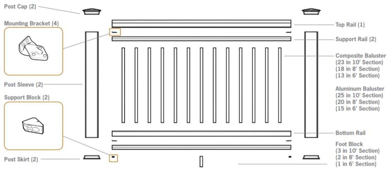 TimberTech Radiance Express Baluster Kit