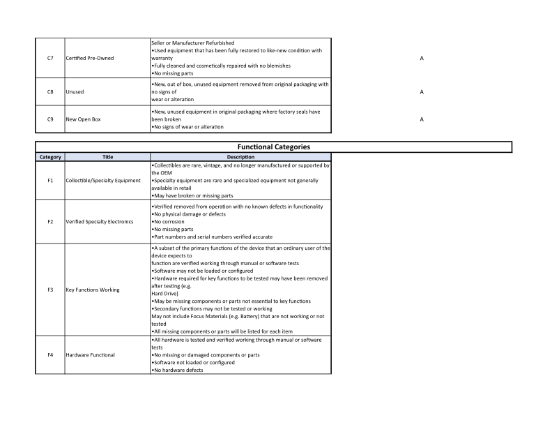grade-comparisons-7-6-21-customer-view-page2.png