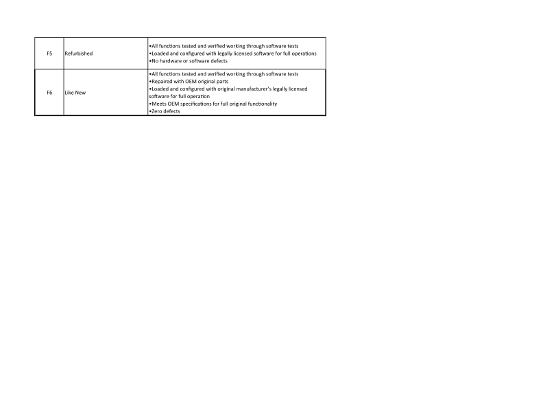 grade-comparisons-7-6-21-customer-view-page3.png
