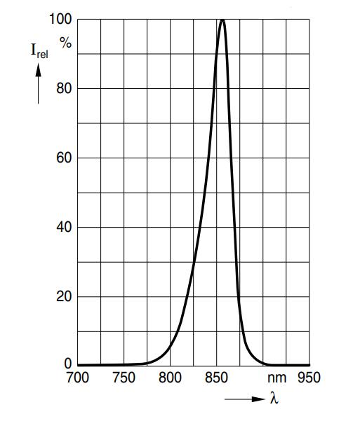 860-spectrum.png