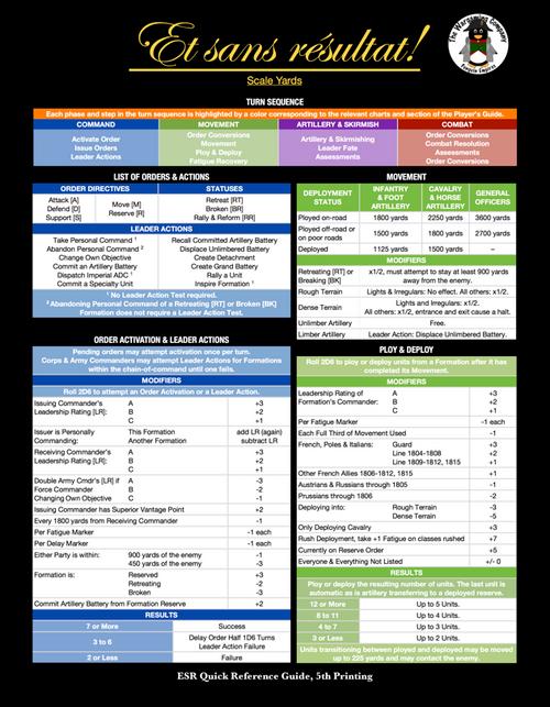 Et sans résultat! Second Edition: Quick Reference Guide