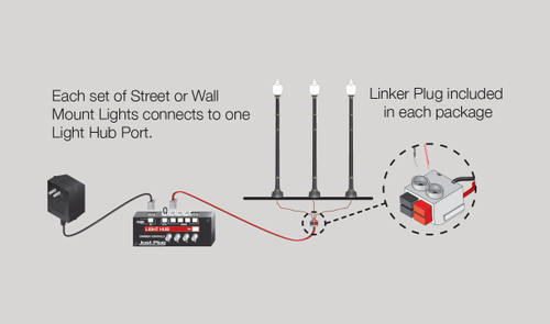 Woodland Scenics  5675 Metal Lamp Street Light - Just Plug(TM) -- pkg(3)   (SCALE=HO)  Part # 785-5675