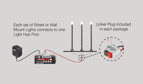 Woodland Scenics  5676 Twin Lamp Street Light - Just Plug(TM) -- pkg(3)   (SCALE=HO)  Part # 785-5676