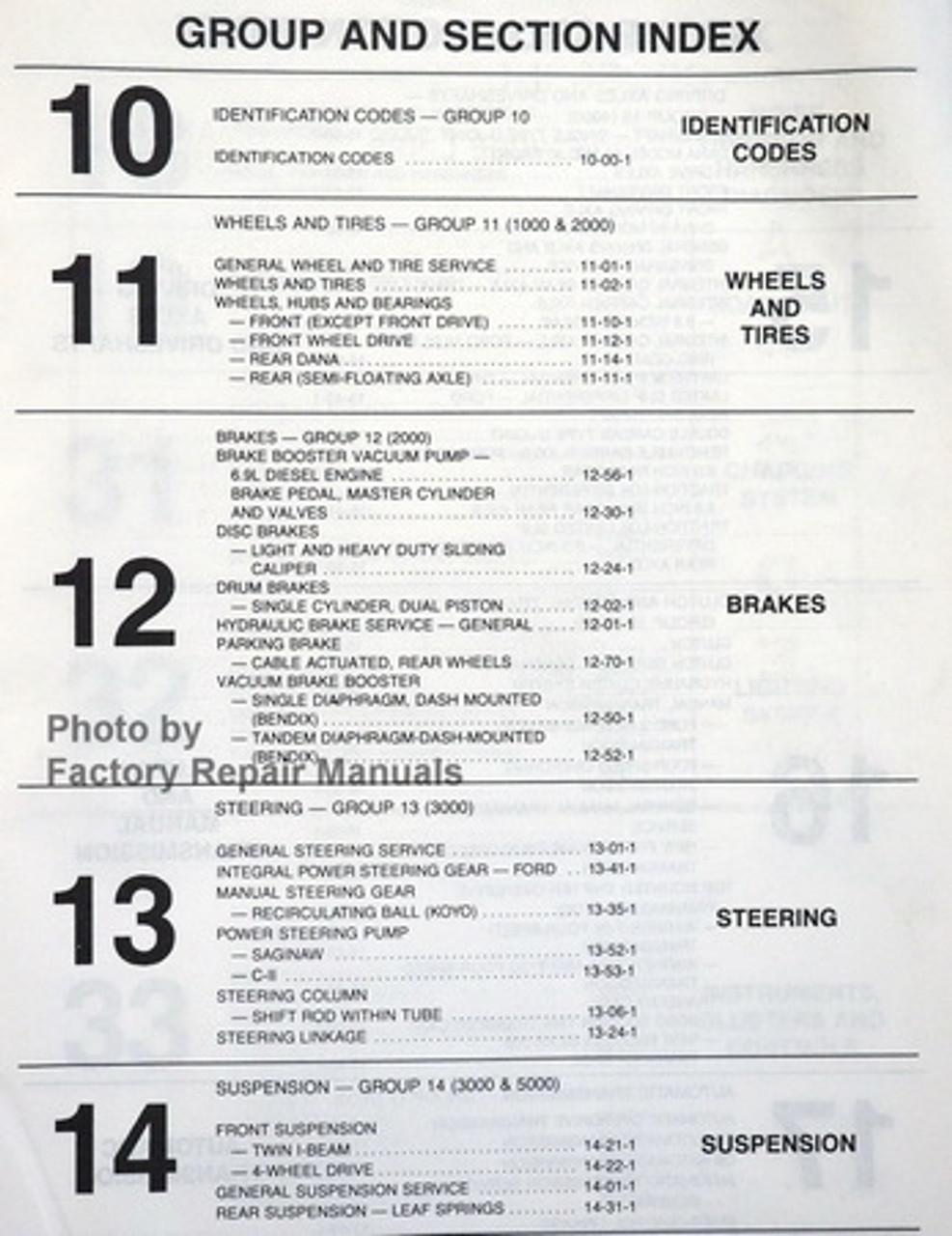 1986 Ford F150 F250 F350 Truck  Econoline  Bronco Factory