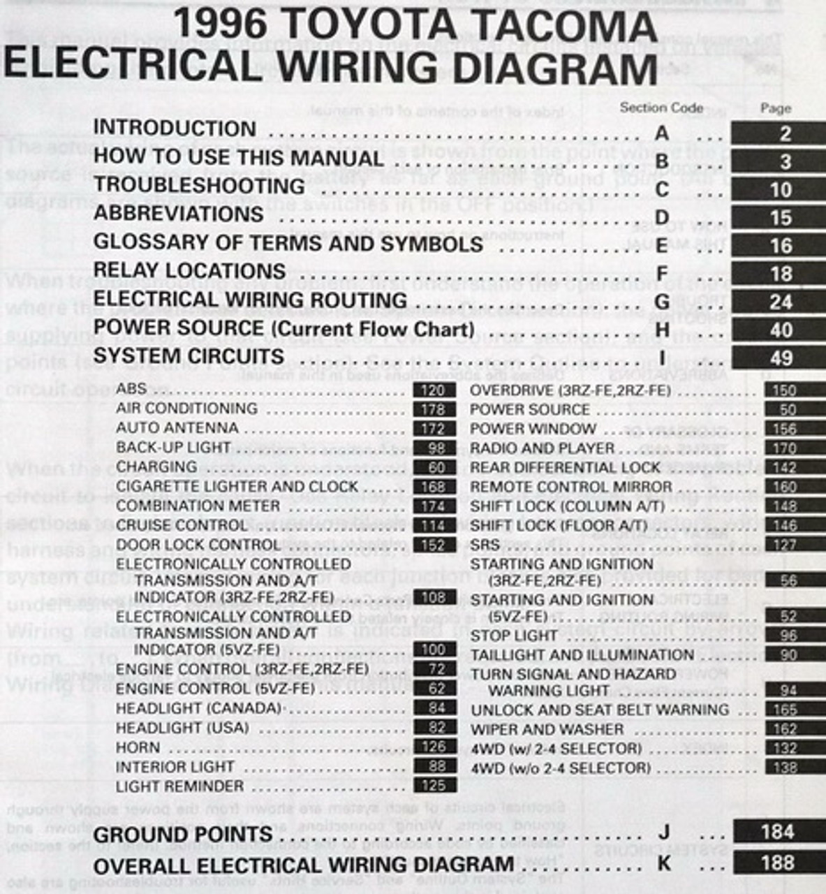1996 Toyota Tacoma Electrical Wiring Diagrams Original Factory Manual