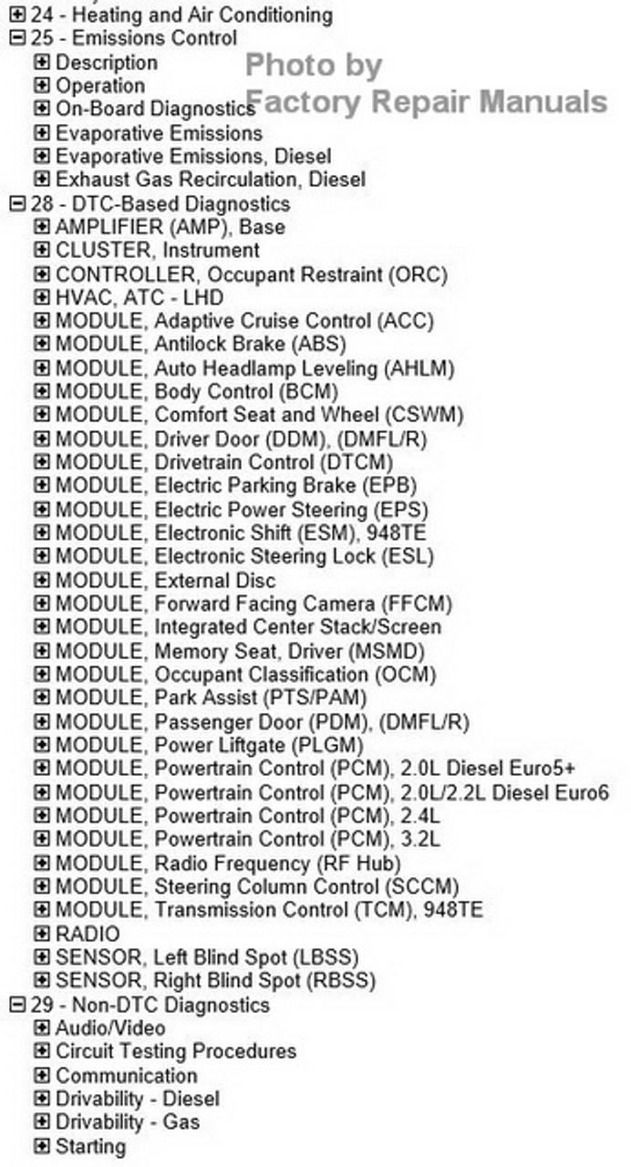 2015 Jeep Cherokee Factory Service Manual CD-ROM Original