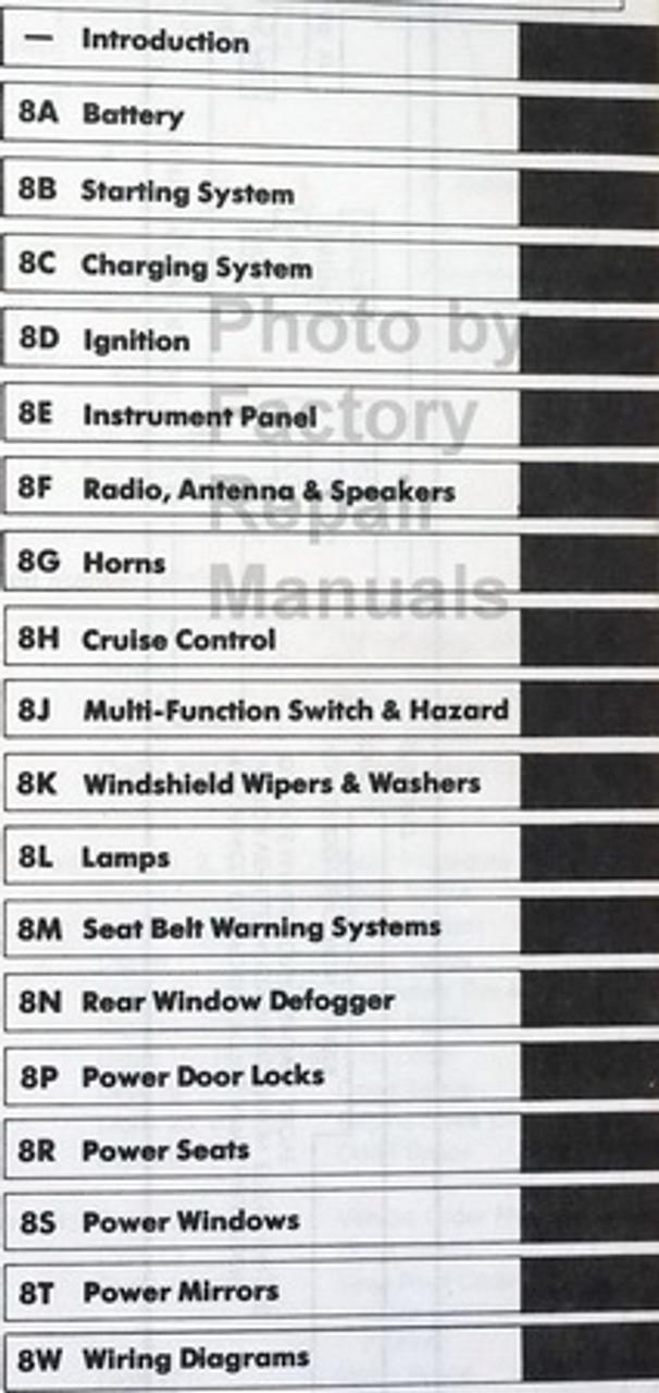 1990 Jeep Cherokee Comanche Wrangler Grand Wagoneer Factory Shop Service Manual Set