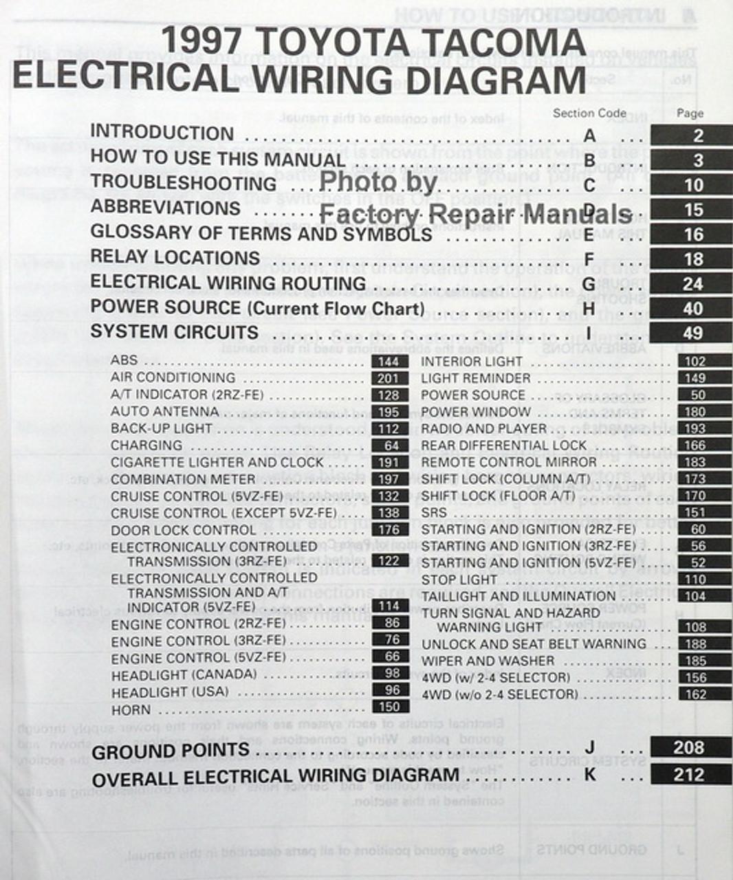 Wiring Diagram Toyota Tacoma
