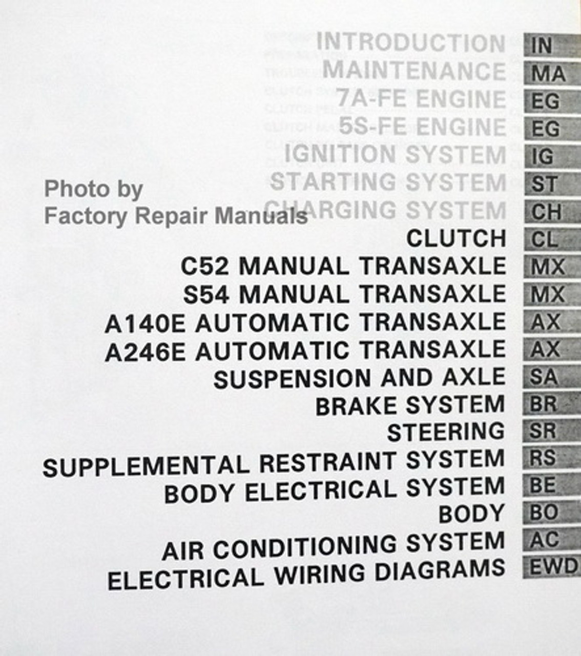 Repairmanuals Toyota Camry 1994 Wiring Diagrams