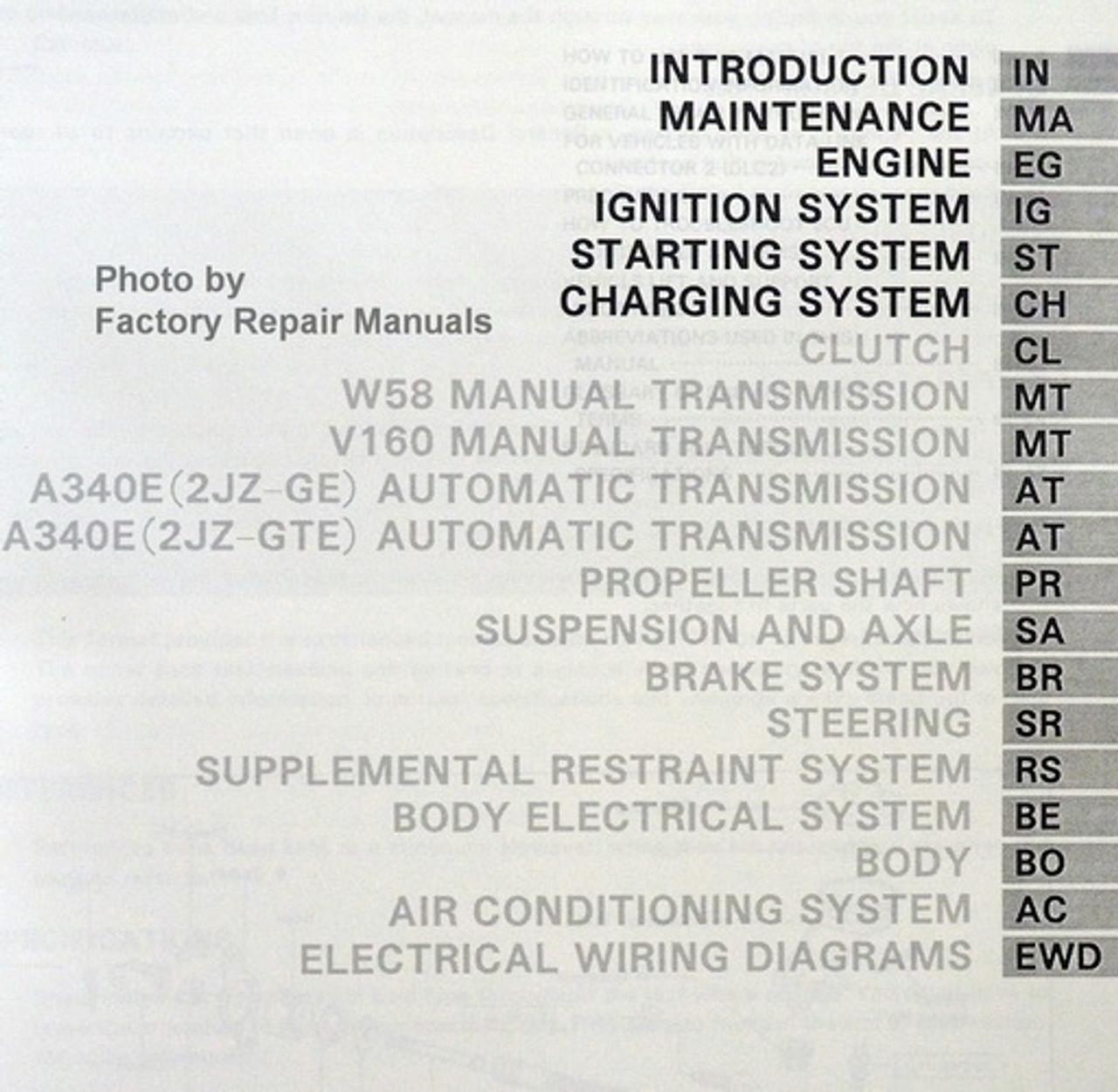 1994 Supra Wiring Diagram