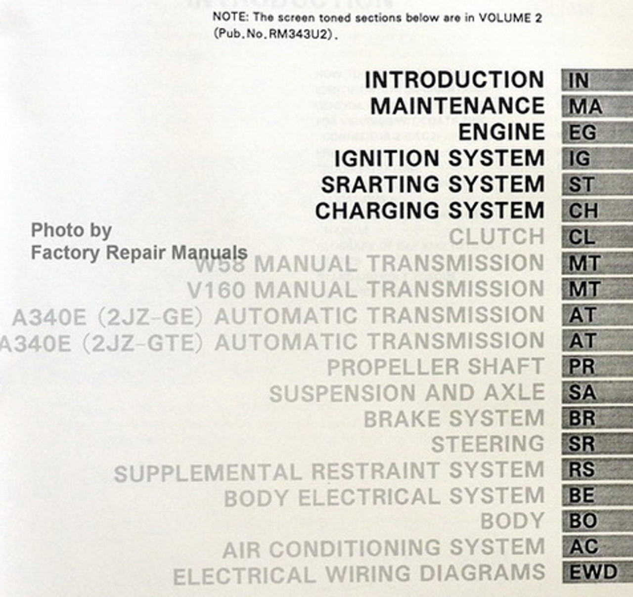Ignition Wiring Diagram Jz Gte on