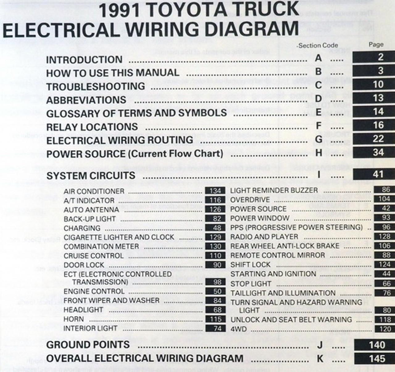 1991 4runner wiring schematic -house phone line wiring diagram | new book wiring  diagram  new book wiring diagram