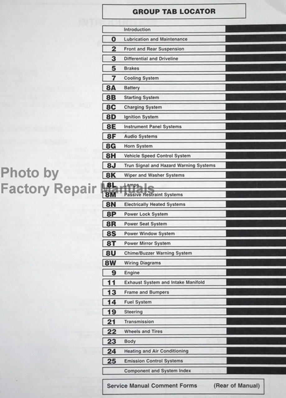 1996 Dodge Ram Van Wagon Factory Service Manual B1500 ...