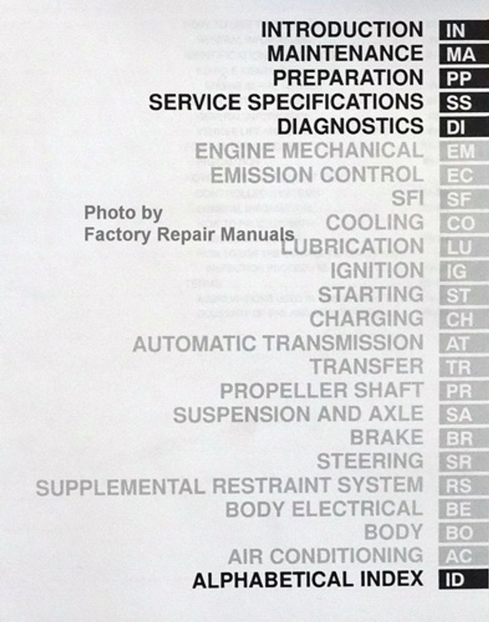 2001 Toyota Land Cruiser Factory Service Manual Set