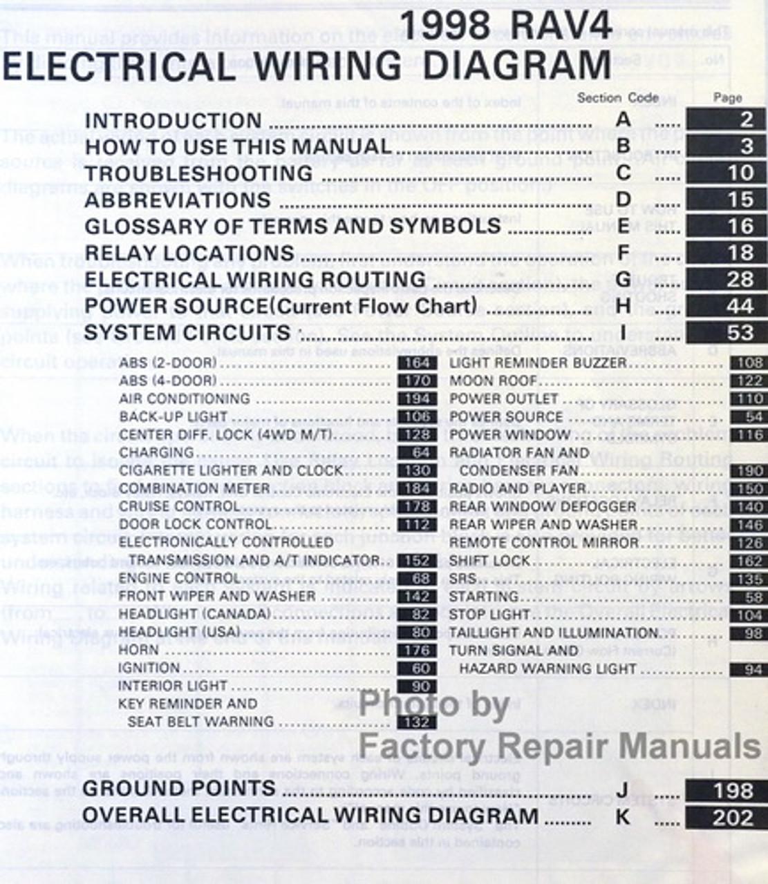 1998 Toyota RAV4 Electrical Wiring Diagrams Original Manual - Factory Repair  Manuals | Wiring Schematics For 1998 Toyota Rav4 |  | Factory Repair Manuals