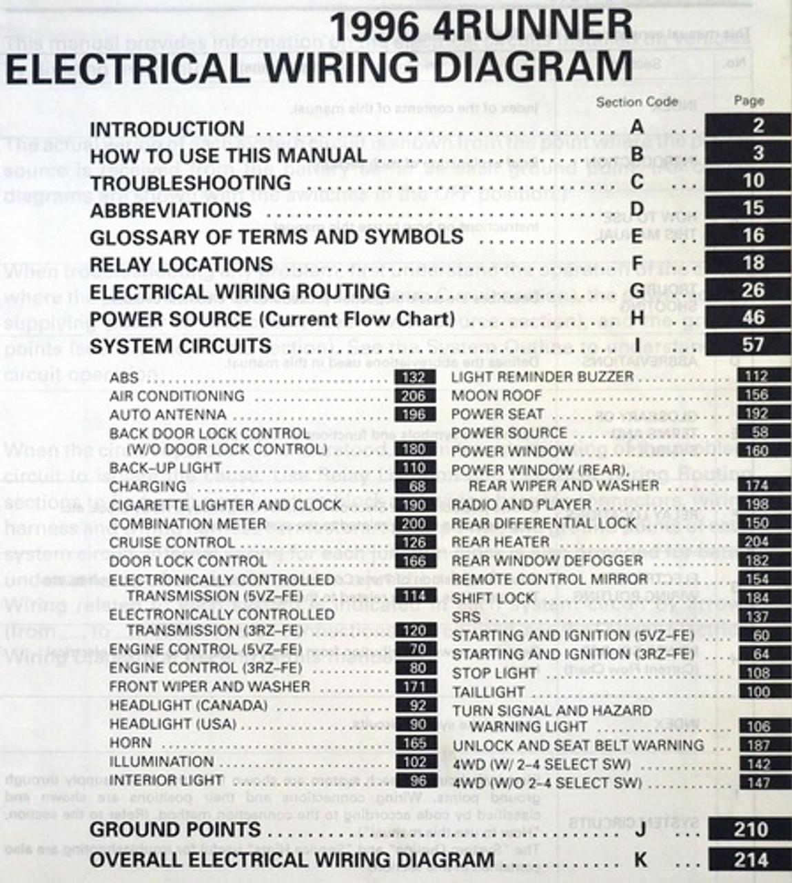 1996 Toyota 4Runner Electrical Wiring Diagrams Original ...