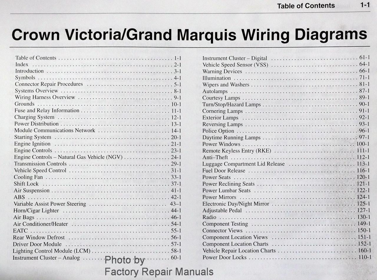 91 Mercury Grand Marqui Wiring Diagram