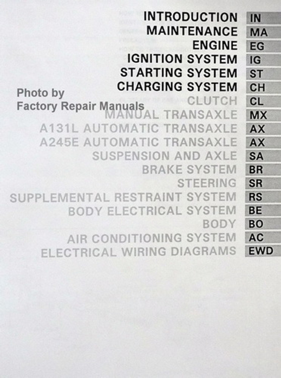Diagram 1994 Toyota Camry Service Repair Shop Manual Set Oem 94 2 Volume Set And The Wiring Diagrams Manual Full Version Hd Quality Diagrams Manual Diagramjanieo Rankingmax It