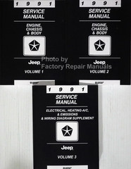 1991 Jeep Cherokee Comanche Wrangler Grand Wagoneer Service Manuals