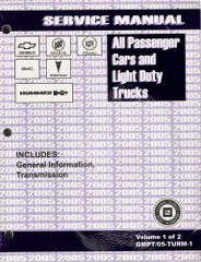 2005 GM Car & Truck Transmission, Transaxle & Transfer Case Unit Repair Shop Manual Set
