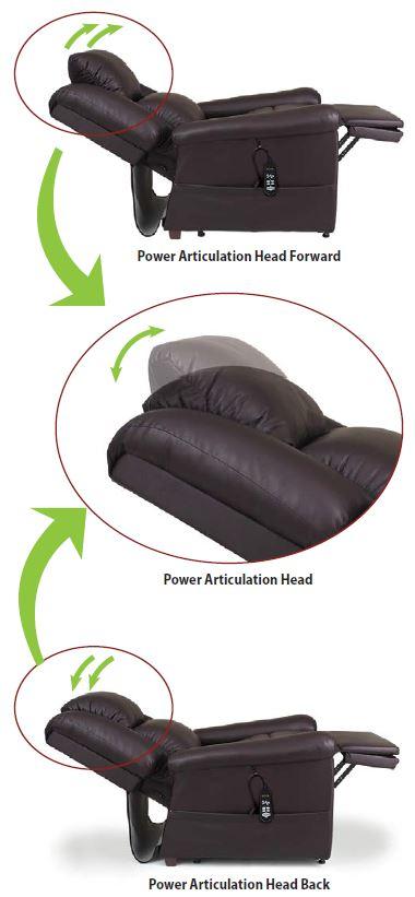 power-articulation-head-forward-backwards.jpg