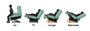 pr405-mla-golden-orion-twilight-lift-chair-positions.jpg