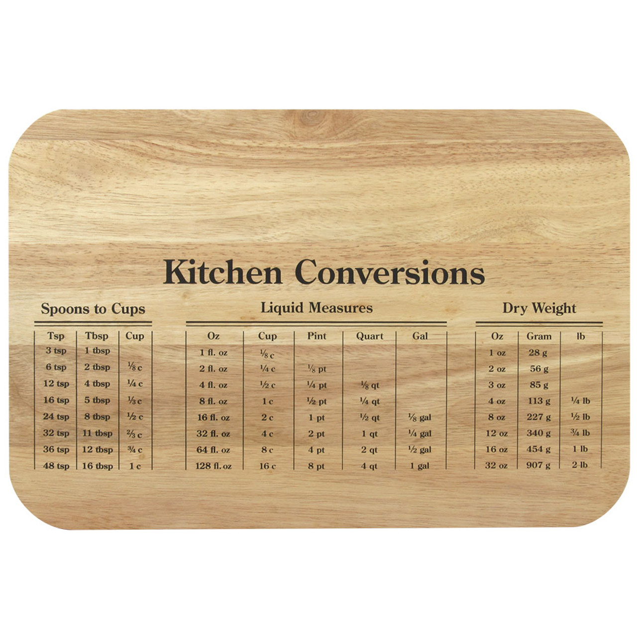 Kitchen Conversion Cutting Board
