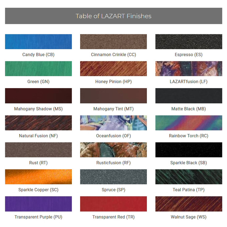 Table of Lazart Finishes