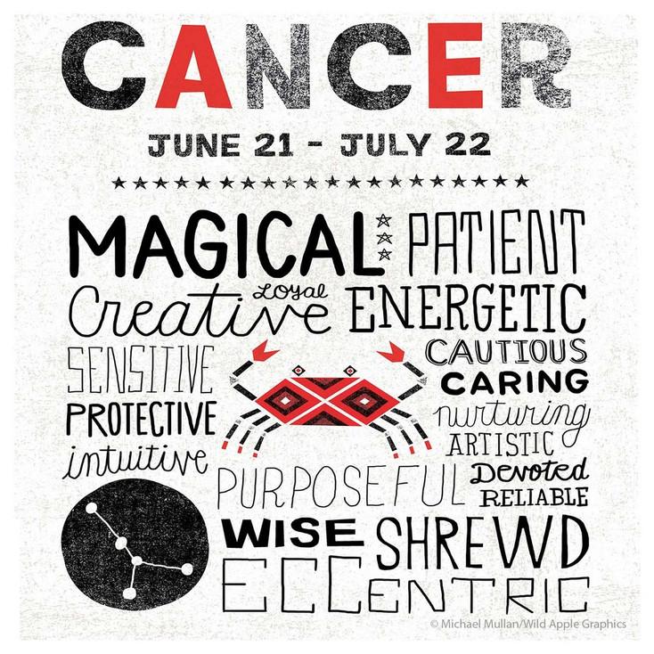 Cancer Zodiac Absorbent Beverage Coasters, Set of 12