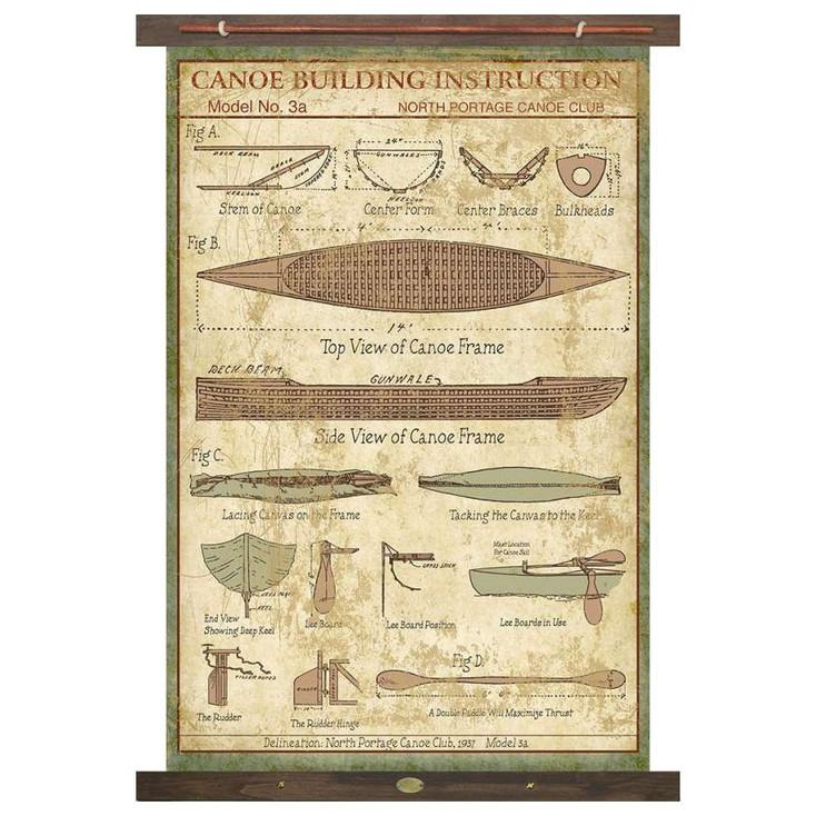 Custom Canoe Building Instructions North Portage Canoe Club Canvas Tapestry
