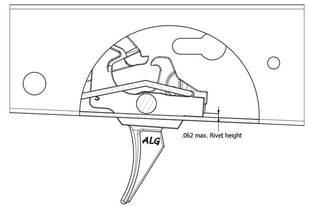 akt-rivet-height.jpg