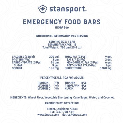 Emergency Food Bars