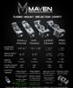 Maven Large  Frame Billet Turbo Mount