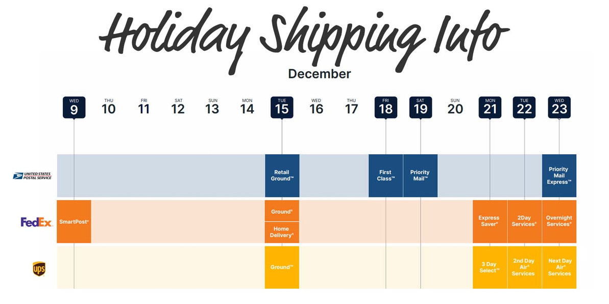Shipping Deadlines For Holiday Orders