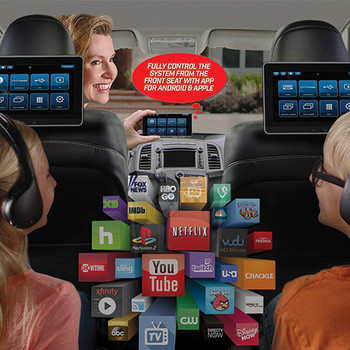 """Audiovox AVXSB10UHD Dual 10.1"""" Seat-Back Entertainment System w/ Android, DVD, HDMI and USB - Open Box"""