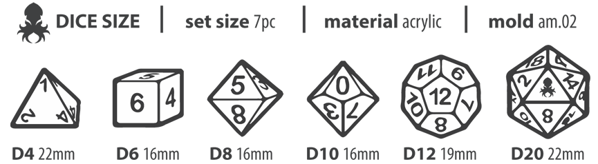 acrylic-dice-size-am02.png
