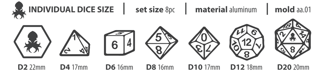 dice-size-aa01.png