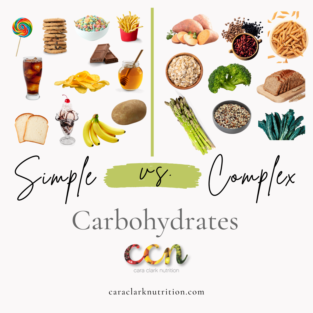 Carbohydrates and Their Role
