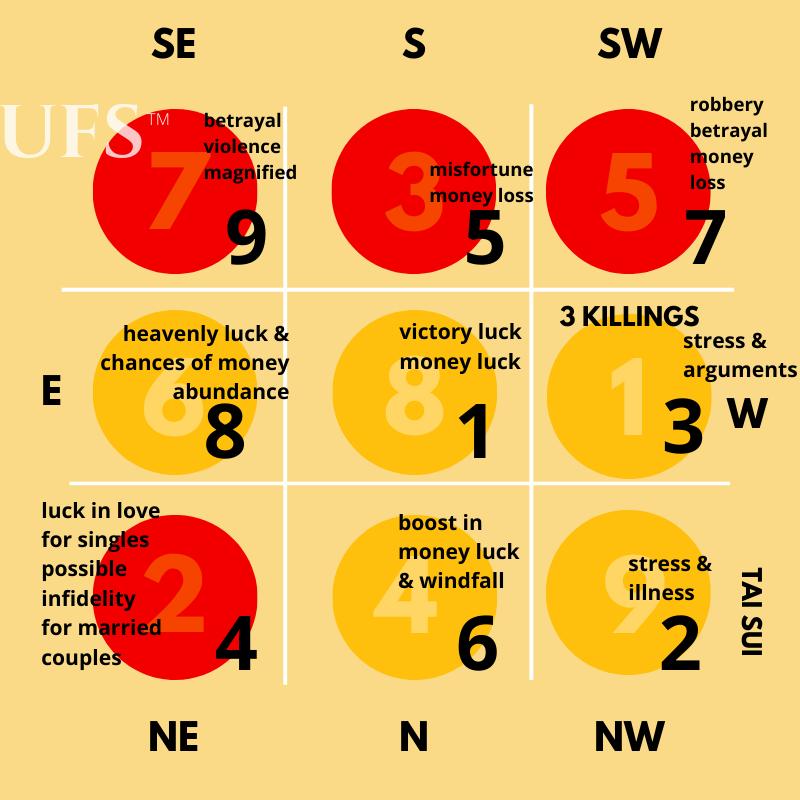 2019-december-astrology.png