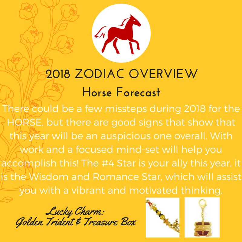Lucky Charms for Zodiac Signs 2018 - Unique Feng Shui